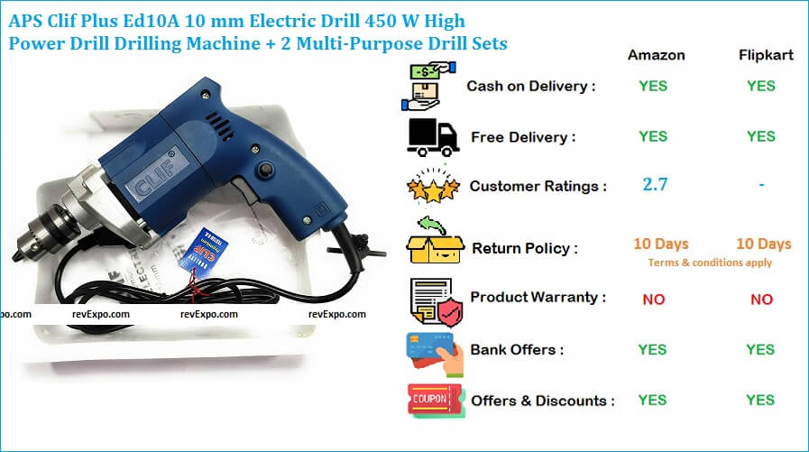 APS Clif Plus 10 mm Drill Machine Ed10A with 450 W High Power & 2 Multi-Purpose Drill Sets
