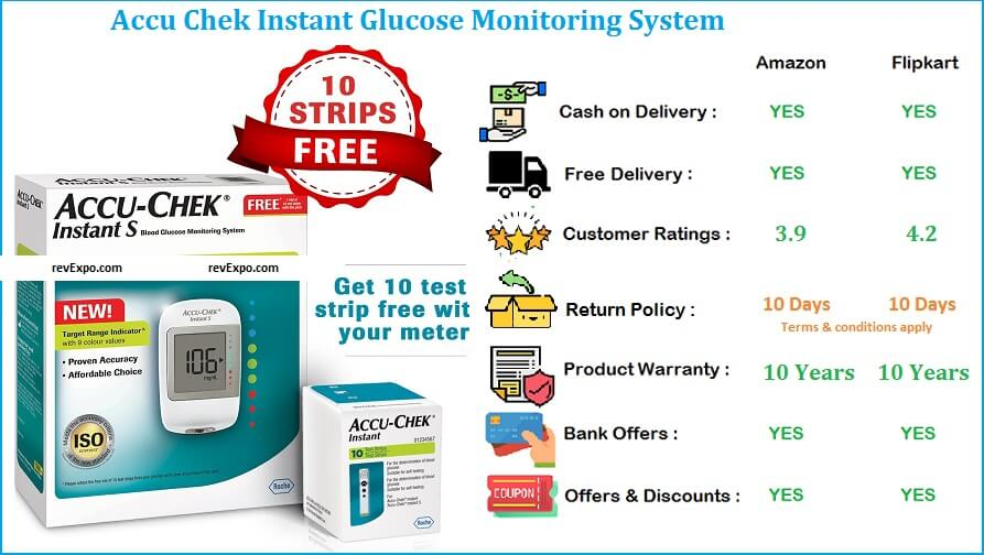 Accu Chek Glucose Monitoring System Instant Results