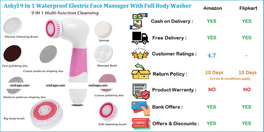 Askyl 9 In 1 Waterproof Electric Face Massager With Full Body Washer