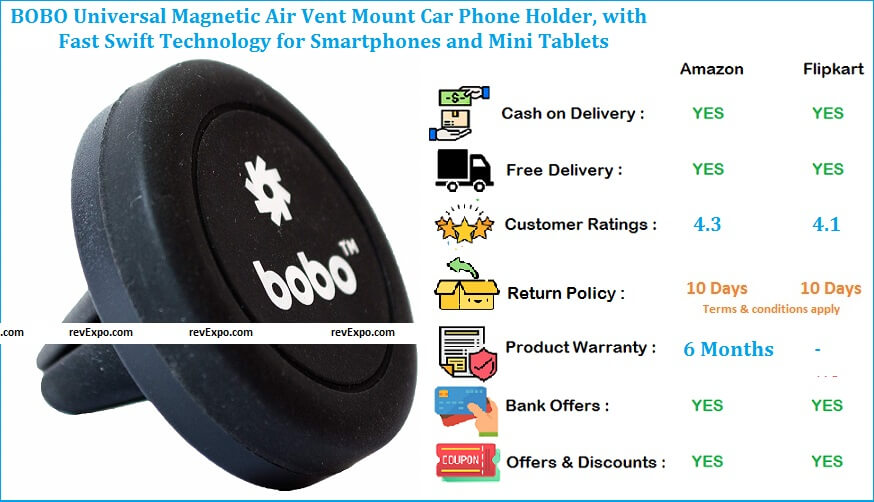 BOBO Mobile Stand for Car with Universal Magnetic Air Vent Mount, Fast Swift Technology for Smartphones & Mini Tablets