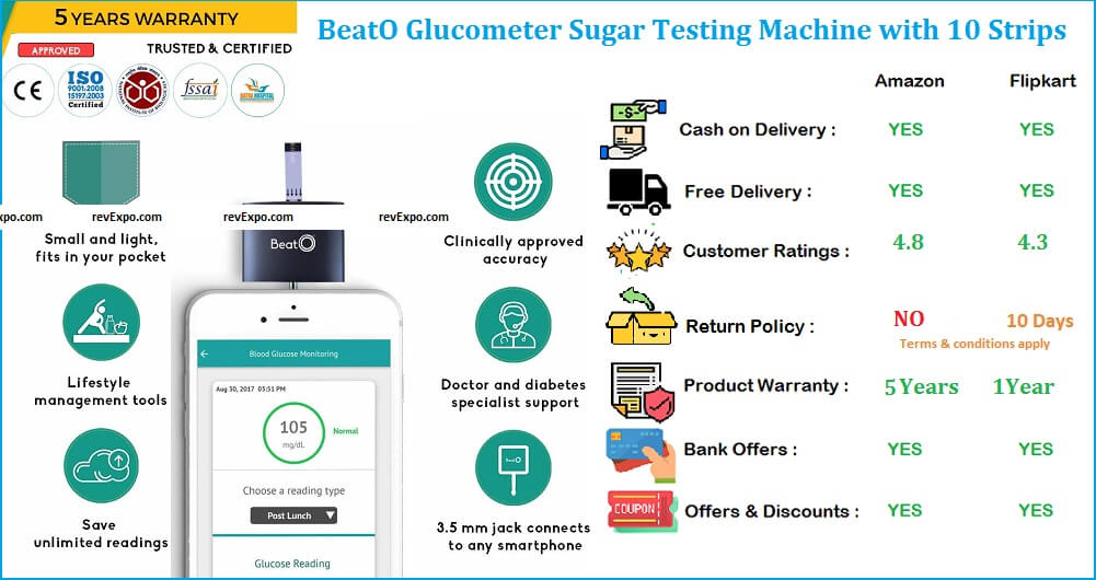 BeatO Glucometer Sugar Levels Testing Machine with 10 Strips
