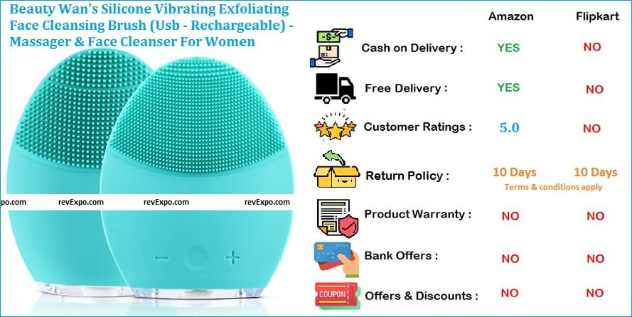 Beauty Wan's Silicone Vibrating Exfoliating Face Cleansing Brush Massager & Face Cleanser For Women