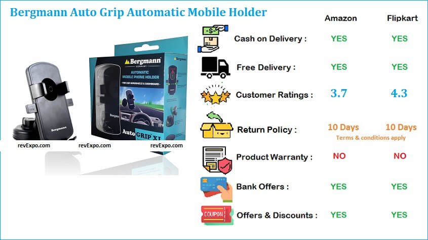 Bergmann Automatic Mobile Holder for Car with Auto Grip
