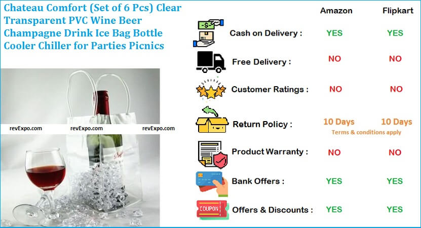 Chateau Comfort Clear Transparent PVC Wine Beer Champagne Drink Ice Bag Bottle Cooler Chiller for Parties Picnics