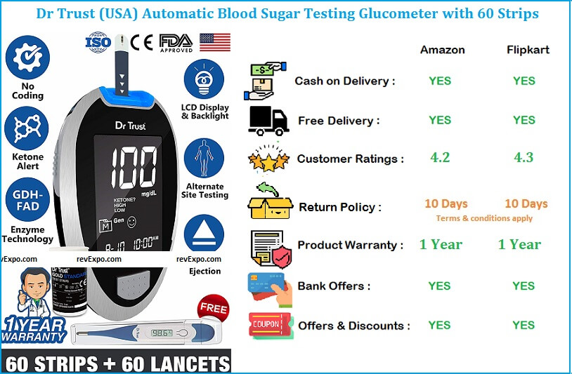 Dr Trust (USA) Glucometer Machine Automatic Blood Sugar Testing with 60 Strips