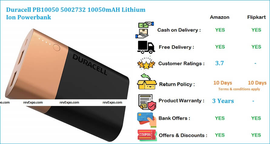 Duracell 10050mAH Powerbank PB10050 5002732 with Lithium Ion