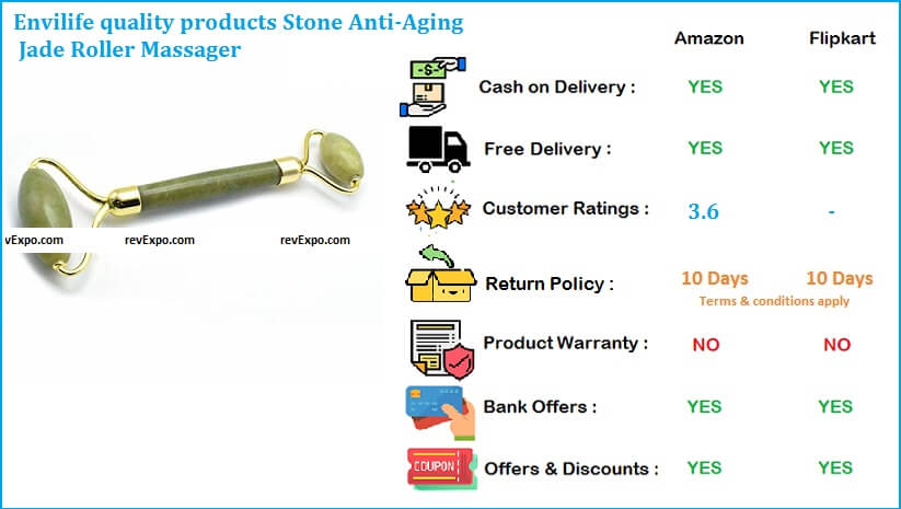 Envilife quality products Stone Anti-Aging Jade Roller Massager