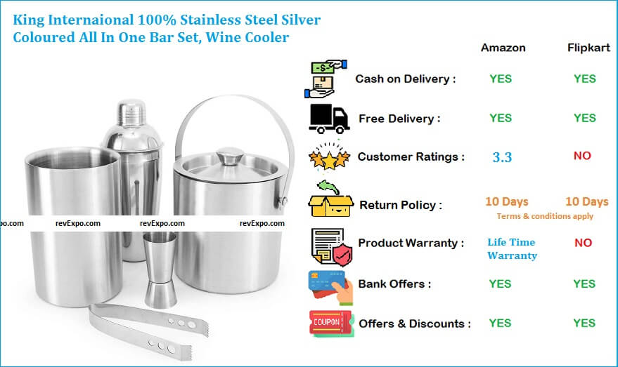 King International 100 Stainless Steel Silver Coloured All In One Bar Set, Wine Cooler