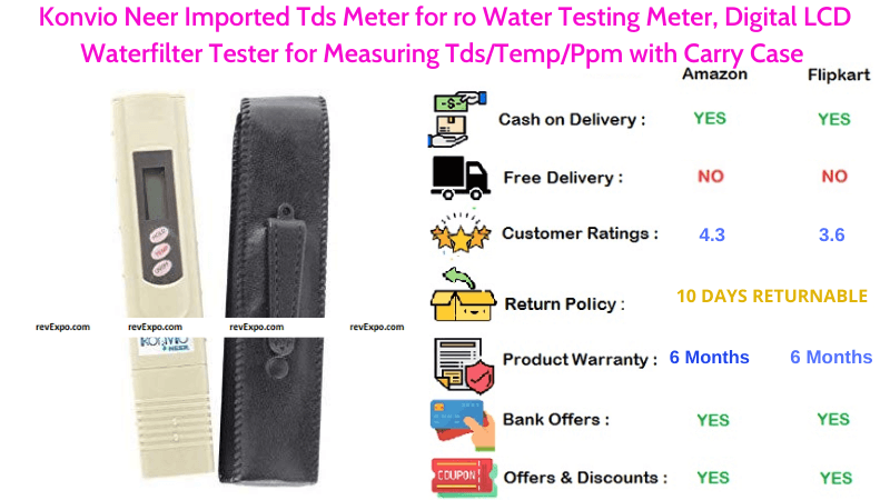 Konvio Neer Imported TDS Meter RO Water Testing Meter with Digital LCD & Carry Case Waterfilter Tester for Measuring Temp, Ppm
