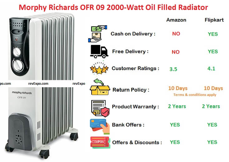 Morphy Richards Oil Filled Radiator OFR 09 with 2000-Watts