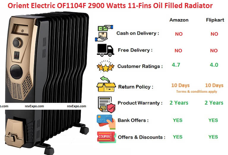 Orient Electric 11-Fins Oil Filled Radiator OF1104F 2900 Watts