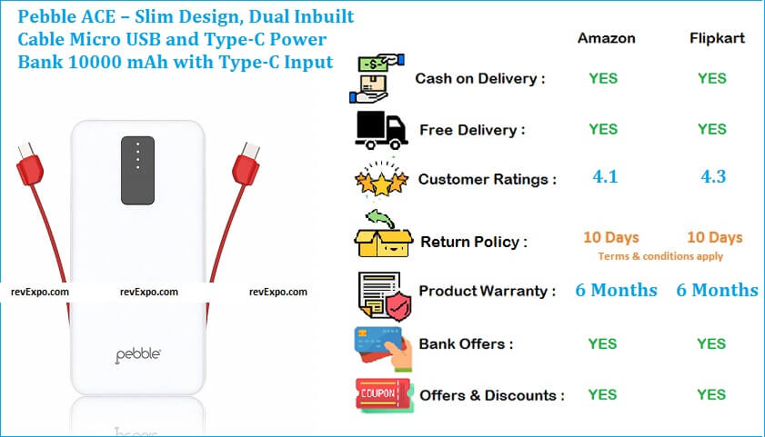 Pebble ACE Power Bank 10000 mAh with Slim Design, Dual Inbuilt Cable Micro USB and Type-C with Type-C Input