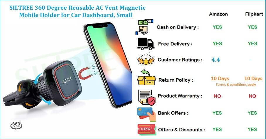 SILTREE Magnetic Mobile Holder for Car with 360 Degree Reusable AC Vent Dashboard