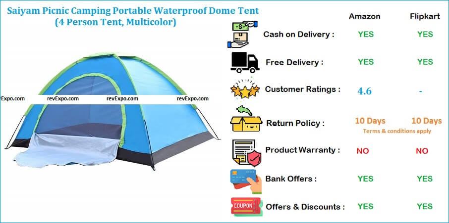 Saiyam Camping Picnic Tent Portable, Waterproof & Dome Tent for 4 Person
