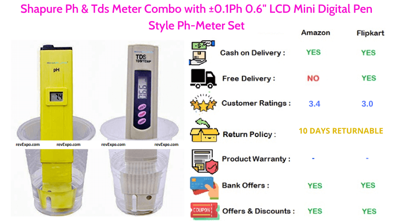 Shapure Ph & TDS Meter Pen Style Ph-Meter Set Combo with ±0.1Ph 0.6 inches LCD Mini Digital Display