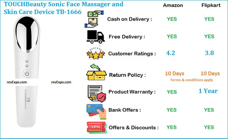 TOUCHBeauty Sonic Face Massager Cream Booster for Absorbing and Water Locking Skin Care Device TB-1666