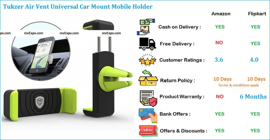 Tukzer Air Vent Universal Mobile Stand for Car