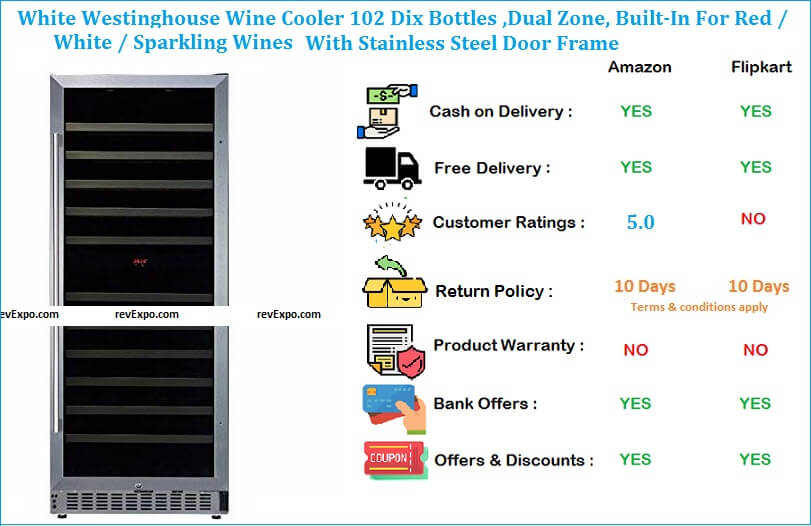 White Westinghouse Wine Cooler 102 Dix Bottles ,Dual Zone, Built-In For Red- White-Sparkling Wines With Stainless Steel Door Frame