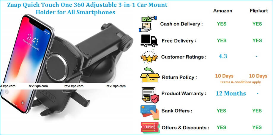 Zaap 3-in-1 Car Mount Holder for All Smartphones with Quick Touch One 360 Adjustable