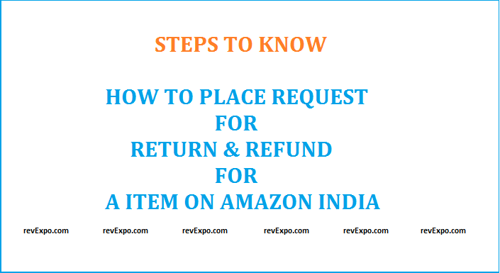 how to return & get Refund for product on amazon india