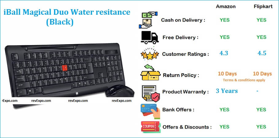 iBall Water Resistant Magical Duo