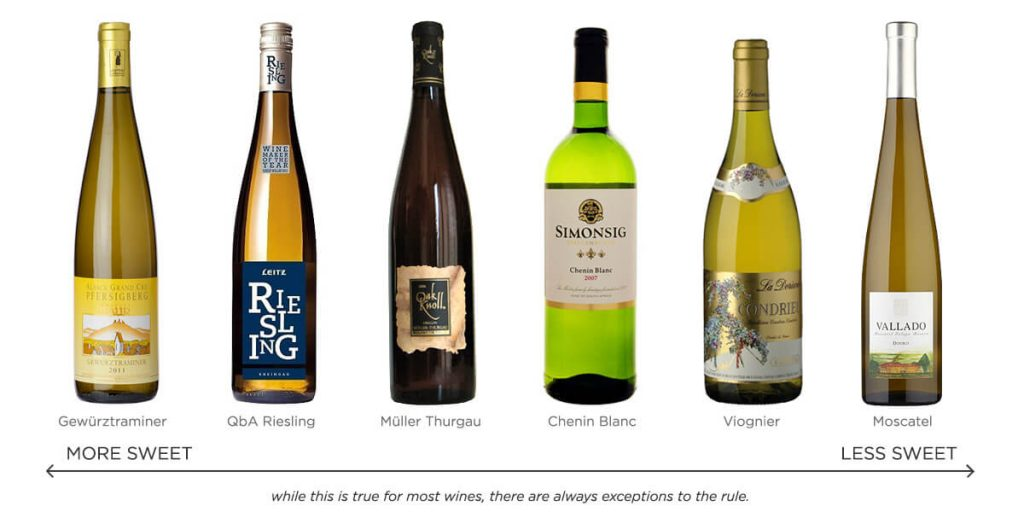 indian white wines