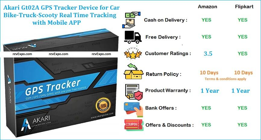 Akari GPS Tracker Device for Car-Bike-Truck-Scooty Real Time Tracking with Mobile APP