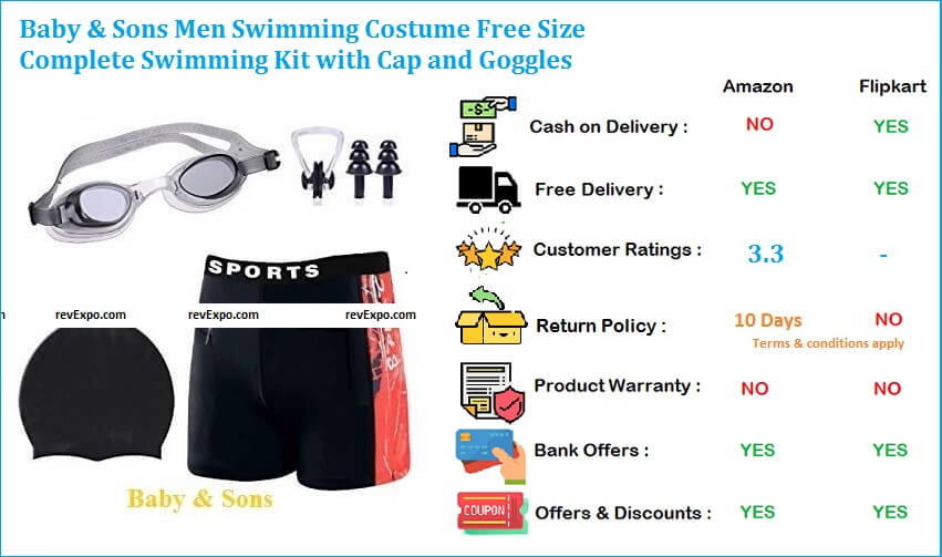 Baby & Sons Men Swimming Costume Free Size - Complete Swimming Kit with Cap and Goggles