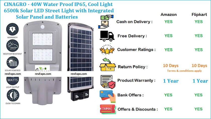 CINAGRO Cool Light 6500k Solar LED Street Light with 40W, Water Proof IP65, Integrated Solar Panel and Batteries