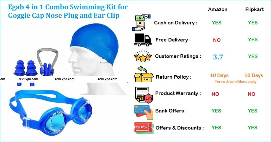 Egab 4 in 1 Combo Swimming Kit for Goggle Cap Nose Plug and Ear Clip