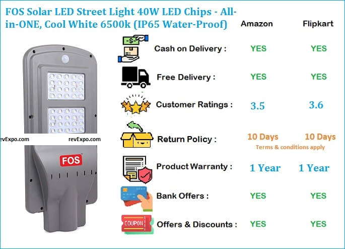 FOS Solar LED Street Light IP65 Water-Proof with 40W LED Chips & 6500k Cool White
