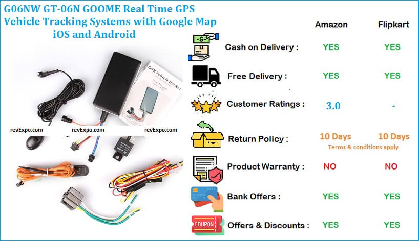 G06NW GOOME Real Time GPS Vehicle Tracking Systems with Google Map iOS and Android