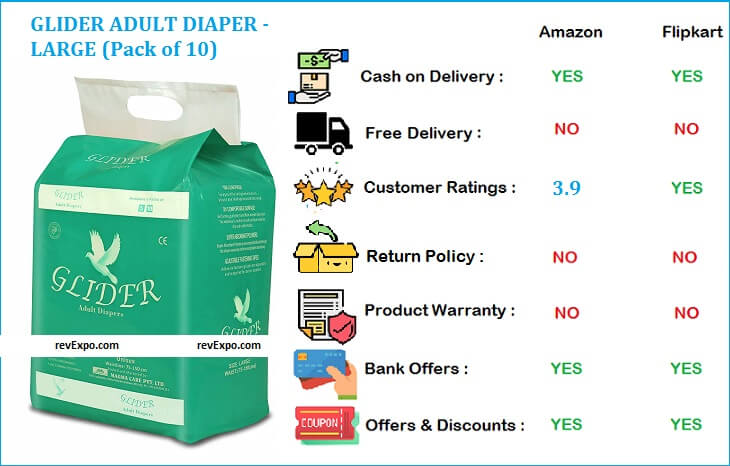 GLIDER ADULT DIAPER - LARGE