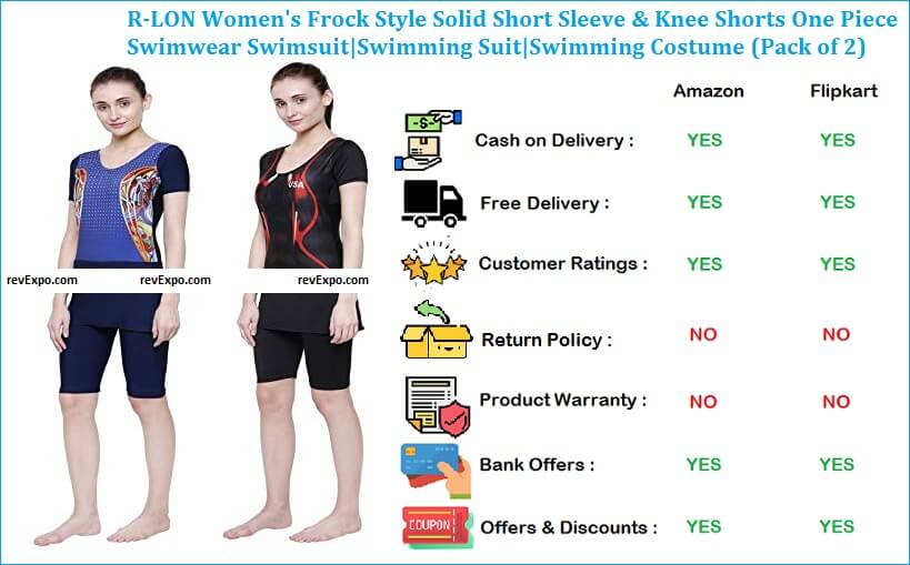 R-LON Women's Frock Style Solid Short Sleeve & Knee Shorts One Piece Swimwear Swimsuit-Swimming Suit-Swimming Costume