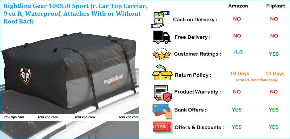 Rightline Gear 100S50 Sport Jr. Car Top Carrier Attaches With or Without Roof Rack