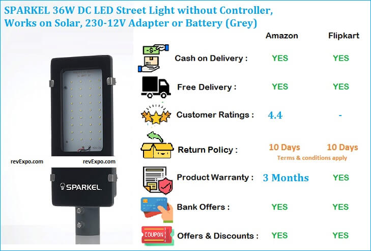 SPARKEL LED Street Light 36W DC 230-12V Adapter or Battery without Controller