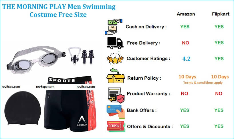 THE MORNING PLAY Men Swimming Costume Free Size Goggles Cap 2 EARPLUG Nose Clip Swimsuit Swimming Kit