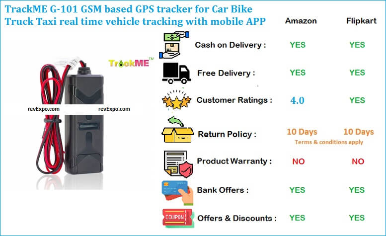 TrackME GSM based GPS tracker for Car Bike Truck Taxi real time vehicle tracking with mobile APP