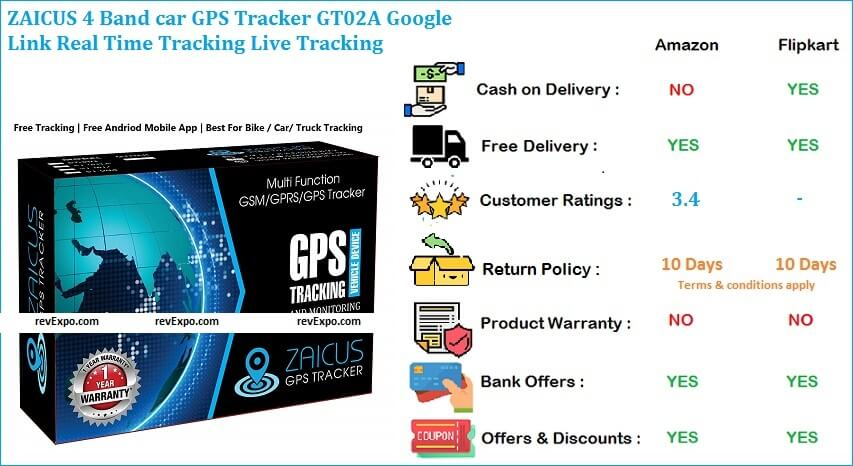 ZAICUS 4 Band car GPS Tracker Google Link Real Time Tracking Live Tracking