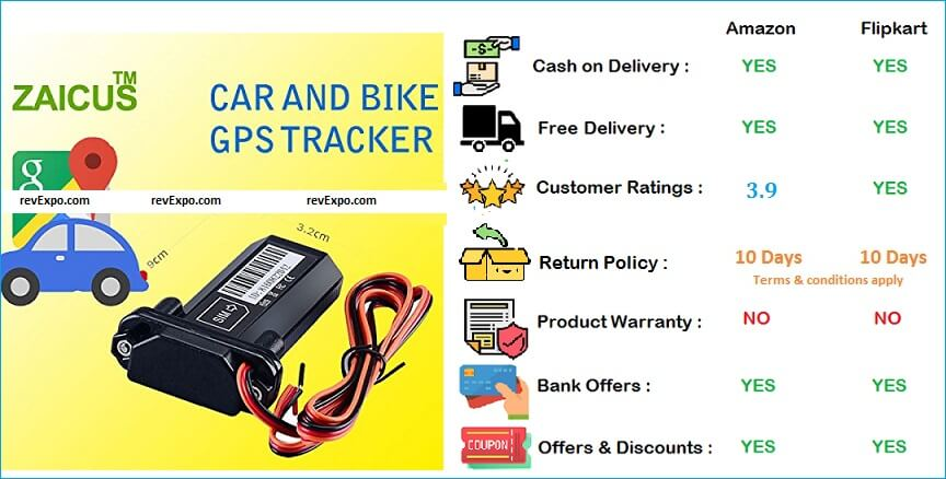 ZAICUS Waterproof Built-in Battery GSM GPS Tracker for Car Motorcycle Vehicle Tracking Device with 1 Year Free Tracking Software APP