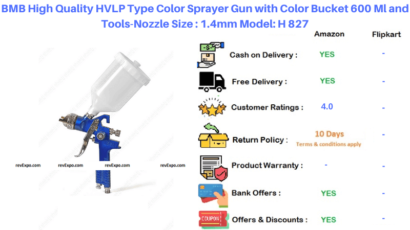 BMB High Quality 1.4mm HVLP Color Sprayer Gun with Color Bucket