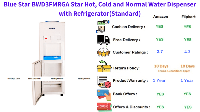 Blue Star Hot, Normal and Cold Water Dispenser with Refrigerator