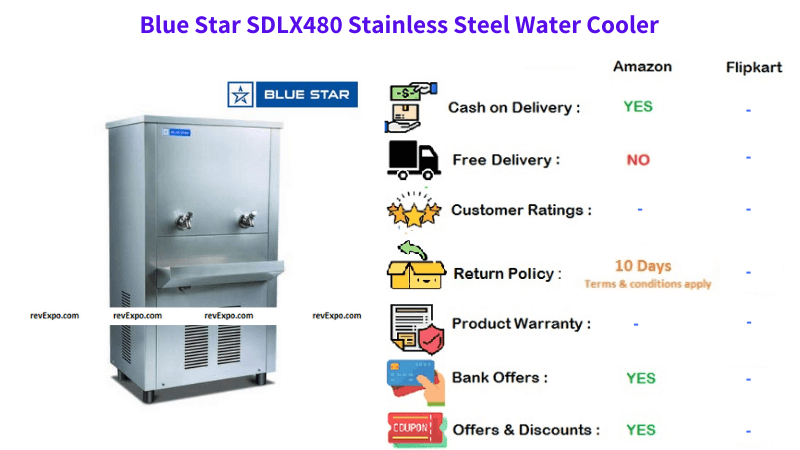 Blue Star Stainless Steel SDLX480 Water Cooler
