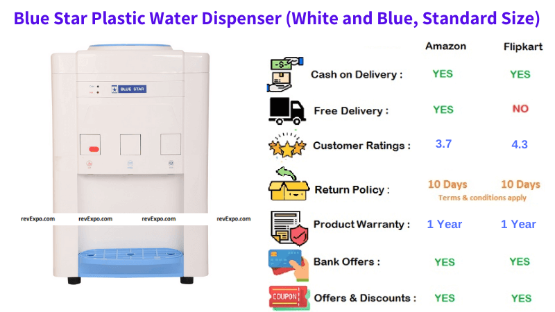 Blue Star White and Blue Water Dispenser
