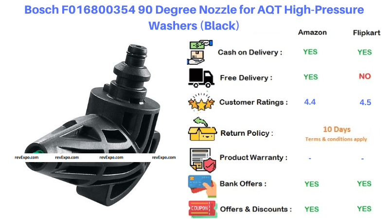 Bosch AQT High-Pressure Washers with 90 Degree Nozzle