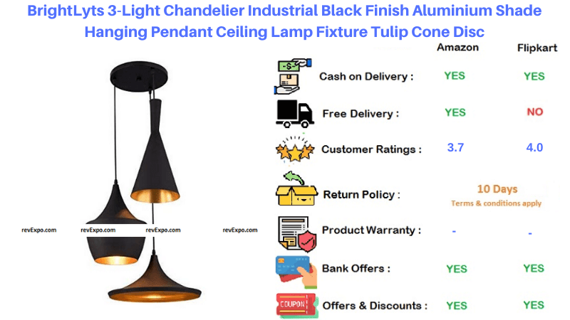 BrightLyts Black Finish Aluminium Shade Chandelier Lights with Tulip Cone Disc
