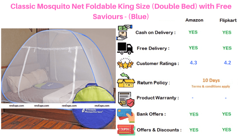 Classic Foldable King Size Blue Mosquito Net with Free Saviours