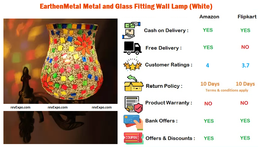 EarthenMetal Metal and Glass Fitting Wall Lamp