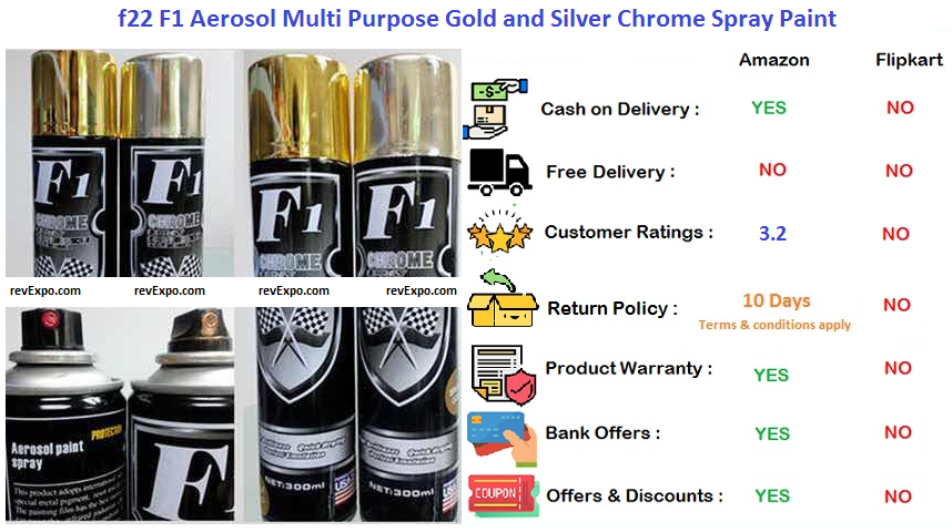 f22 F1 Aerosol Gold and Silver Chrome Paints Spray