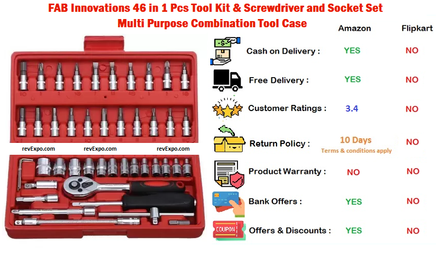 FAB Innovations 46 in 1 Pcs Tool Kit and Socket Set